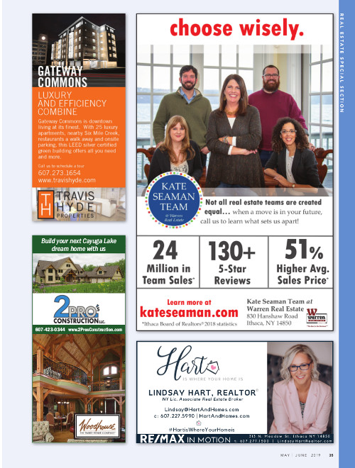 Magazine page image for Real Estate Special Section